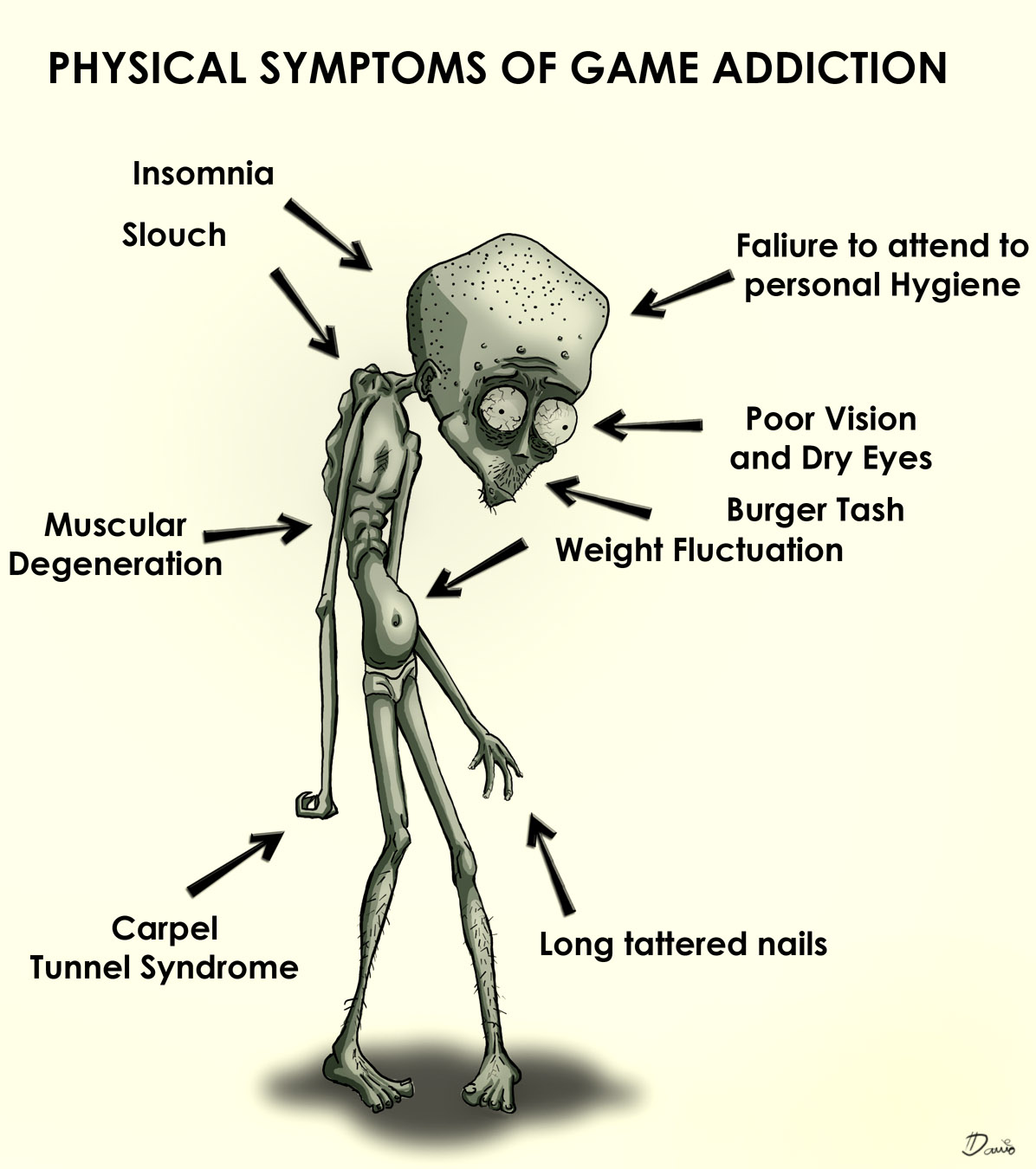 the symptoms of addiction